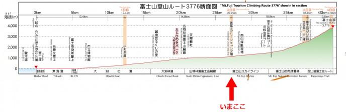fuji68